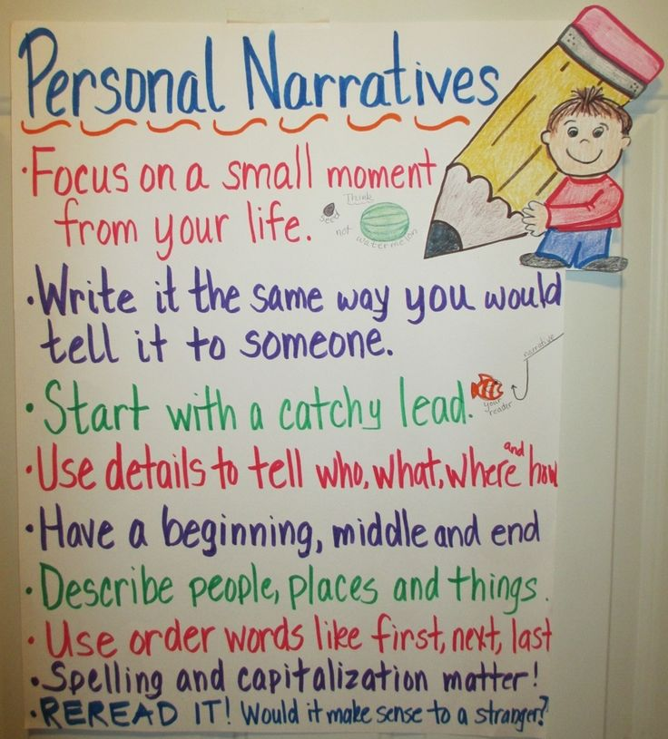 How to write a Personal Narrative Essay for 4th - 5th ...